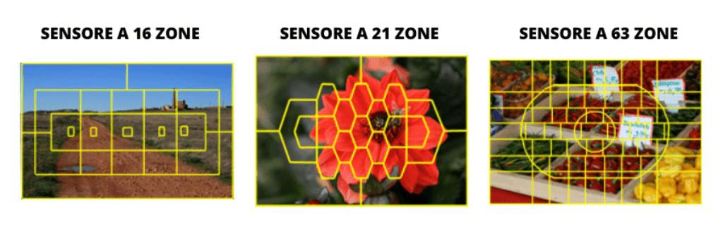 la-misurazione-della-luce-zone