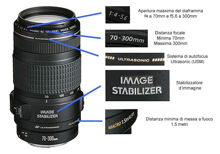obiettivi-fotografico-particolarità