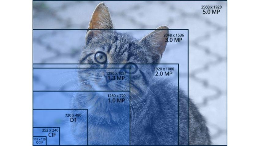 sensore-fotografico-megapixel